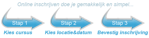 EHBO-cursus-inschrijving-stap123